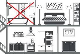 do not put bathroom over kitchen bedroom face kitchen bad feng shui