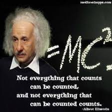 Albert Einstein Quotes on Pinterest | Einstein, Creativity and ... via Relatably.com