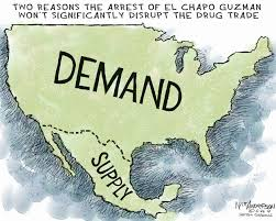 Image result for Supply and Demand cartoons