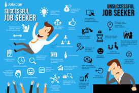 successful job seeker vs unsuccessful job seeker blog