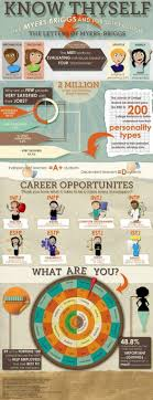 best ideas about career assessment test know thyself the myers briggs personality test infographic