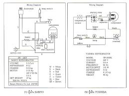 ระบบไฟฟ้าและการควบคุม 5 แผนผังทางไฟฟ้า wiring diagram รูปแสดงแผนผังทางไฟฟ้าของตู้เย็น ต่อมอเตอร์แบบ csir