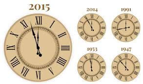 Resultado de imagem para doomsday clock