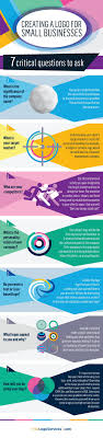 best ideas about create logo tea shirt le creating a logo for your small business 7 critical questions to ask infographic