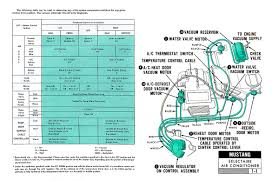 fyi ford mustangsteve s ford mustang forum vacuum line to heater averagejoerestoration com resources mustang wiring and vacuum diagrams 1967 mustang wiring and vacuum diagrams 67vacac1 jpg