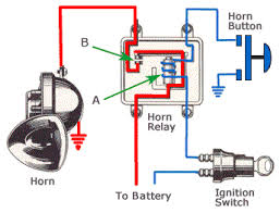 volt horn relay wiring diagram wiring diagrams and schematics relay basics