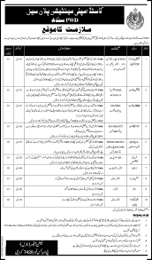mbbs mba ma ba fa jobs in costed implementation plan cell pwd mbbs mba ma ba fa jobs in costed implementation plan cell pwd