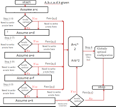 diagrams   how to use latex commands to draw a flowchart   tex    enter image description here