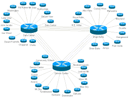 images of school network diagram   diagrams