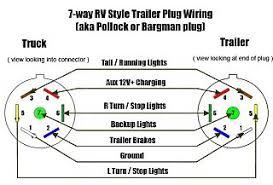 7 pin truck trailer plug wiring diagram the wiring 7 blade truck wiring diagram and schematic design
