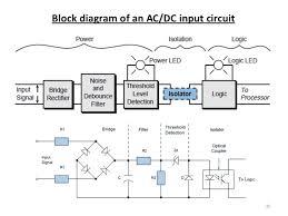 plc  processors and dio discrete inputs       block diagram