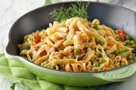 Image result for Σπαγγέτι με προσούτο και αρακά