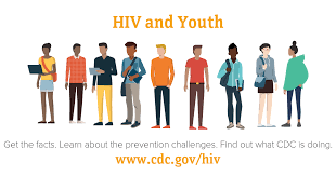 HIV Among Youth | Age | HIV by Group | HIV/AIDS | CDC