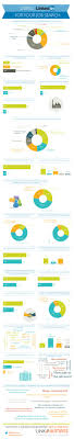 best images about career job related interview using linkedin for your job search infografia infographic socialmedia