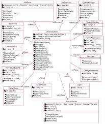 figure  gifby using this class diagram as shown in fig    we are able to restructure our legacy system if needed