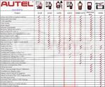 Autel AutoLink AL6OBDScan Tool Reviews Scan Tool Center