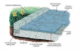 stone patio installation: patio illustration bluestone deck illo patio illustration
