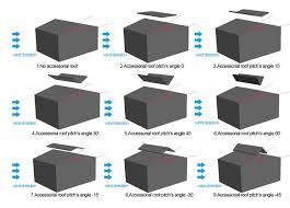 The Design, Simulation and Testing of <b>V</b>-<b>shape</b> Roof Guide Vane ...