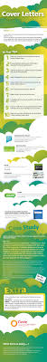 10 tips for the perfect phone interview infographic on how to create a cover letter need a little extra help your local