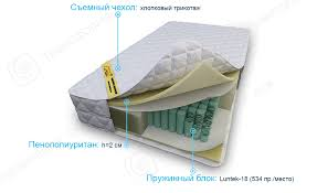 <b>Матрас Luntek</b>-<b>18 Foam-2</b> (140X190), Все Товары Россия