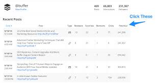 how to evaluate and optimize your best social media content buffer analytics sort