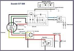 suzuki two stroke twin tr classic racing motorcycle gt500 and t500 wiring diagrams and tips on cdi troubleshooting