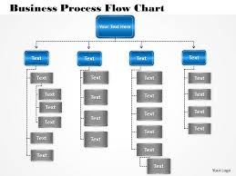 images of business process flow diagram   diagrams  best images of powerpoint process flow chart process flow