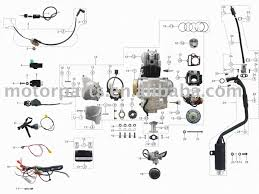 125cc chinese atv wiring diagram 125cc discover your wiring wiring diagram for tao 150cc atv