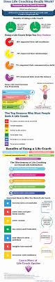 the complete guide to life coaching