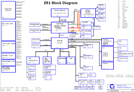 acer motherboard diagram   laptop schematic   notebook schematic    acer aspire          z        travelmate      schematic june  th