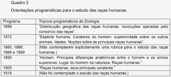 Resultado de imagem para IMAGENS DAS RAÇAS HUMANAS