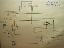 international tractor 240 wiring diagram international tractor international cub tractor wiring diagram nilza net