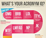 Images & Illustrations of acronym