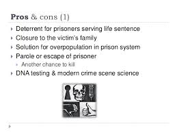 death penalty cons essay  www gxart orgpresentation death penalty english