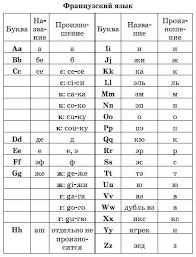 Новый школьный французско-русский словарь - <b>Дарно С</b> ...