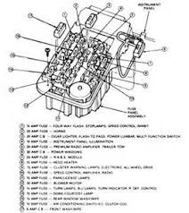 similiar 91 ford explorer vacuum diagram keywords solved need 94 ford explorer fuse box layout 4wd stopped fixya