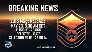 Air Force selects 6,176 in 18E7/master sergeant promotion cycle; list ...