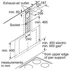 <b>Вытяжка Bosch DWK 97HM60</b> - Схема крепления к стене с ...