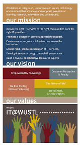 mission vision values office of the cio washington university mission vision values