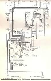 willys jeep wiring diagrams jeep surrey cj3b