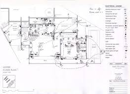 wiring a house diagram   your home electrical system explainedelectrical symbols house wiring diagrams wiring