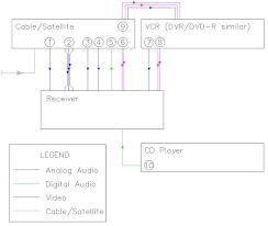 home theater speaker wiring diagram home image home theater wiring diagrams wiring diagram on home theater speaker wiring diagram