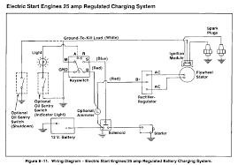 wiring diagram for a cub cadet ltx 1040 ireleast info wiring diagram for cub cadet zero turn the wiring diagram wiring diagram
