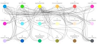 a taxonomy of architectural diagrams   diagrammingdesignworkshopdiagrams in architecture
