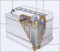 аккумулятор 2