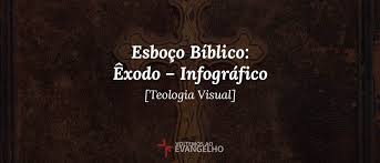Resultado de imagem para imagens do livro de exodo