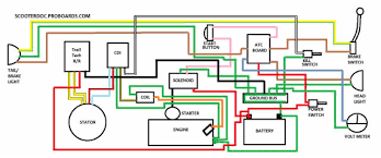 gy6 stator wiring diagram pictures to pin pinsdaddy slapped