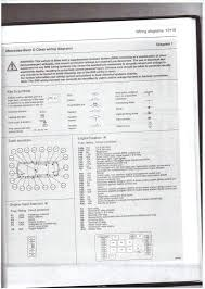 w203 fuse diagram mercedes benz owners forums so for anyone that needs it scanned from the haynes manual