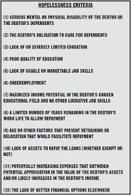 a primer on discharging student debt zero hedge the 9th circuit court of appeals has isolated twelve criteria for determining if individuals qualify as legally hopeless the following pamphlet is a