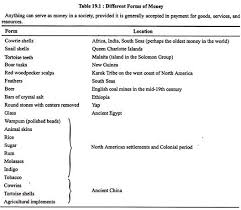 essay on money evolution types and qualities different forms of money